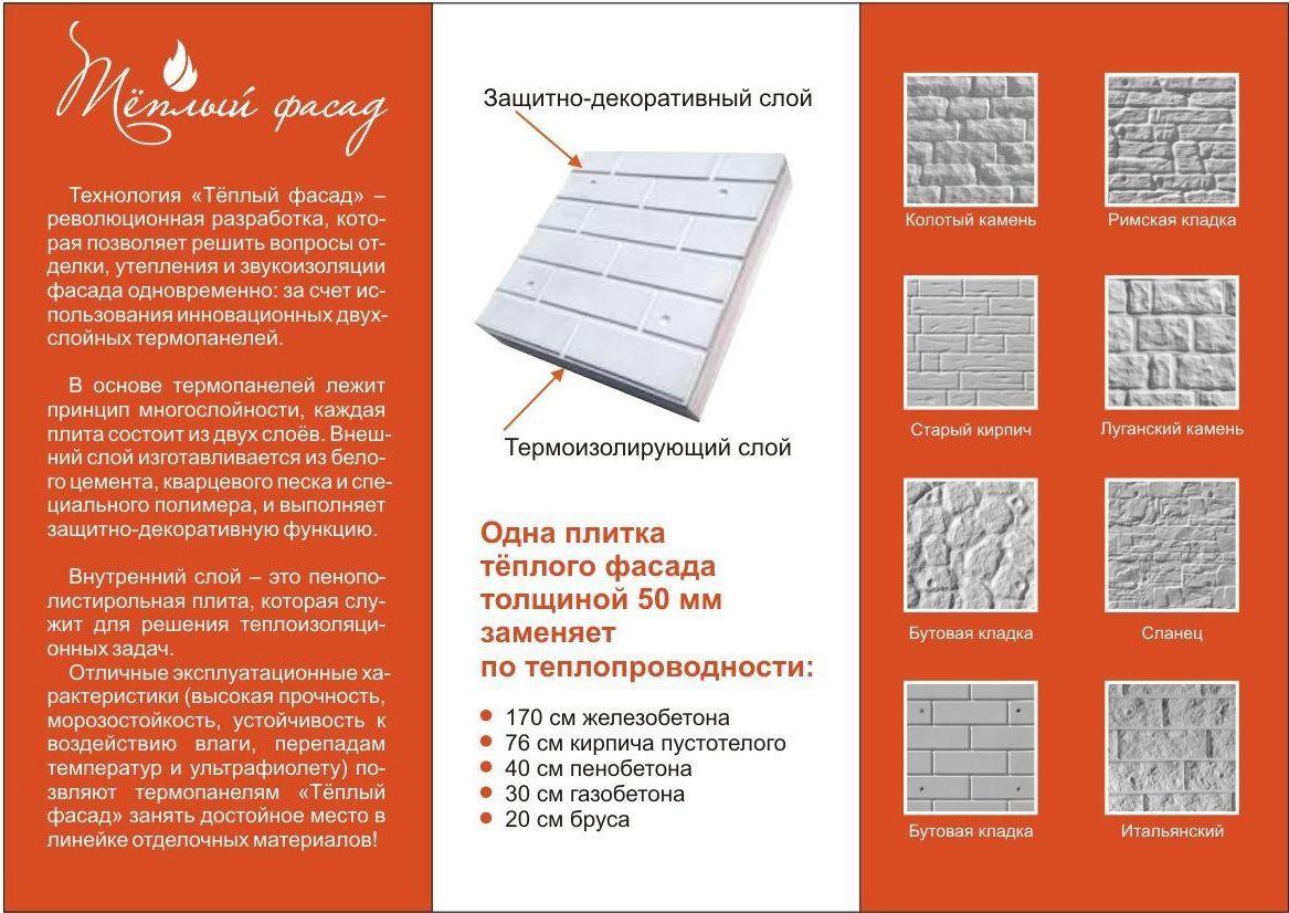fasadnye paneli